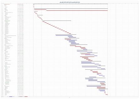 برنامه زمانبندی ساختمان اسکلت بتنی 7 طبقه - 12 ماهه (5طبقه + همکف + زیرزمین)