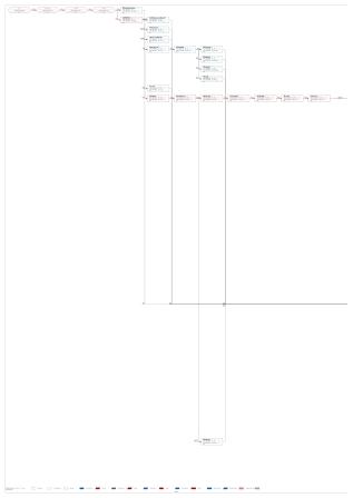 برنامه زمانبندی ساختمان اسکلت بتنی 7 طبقه - 22 ماهه (5طبقه + همکف + زیرزمین)