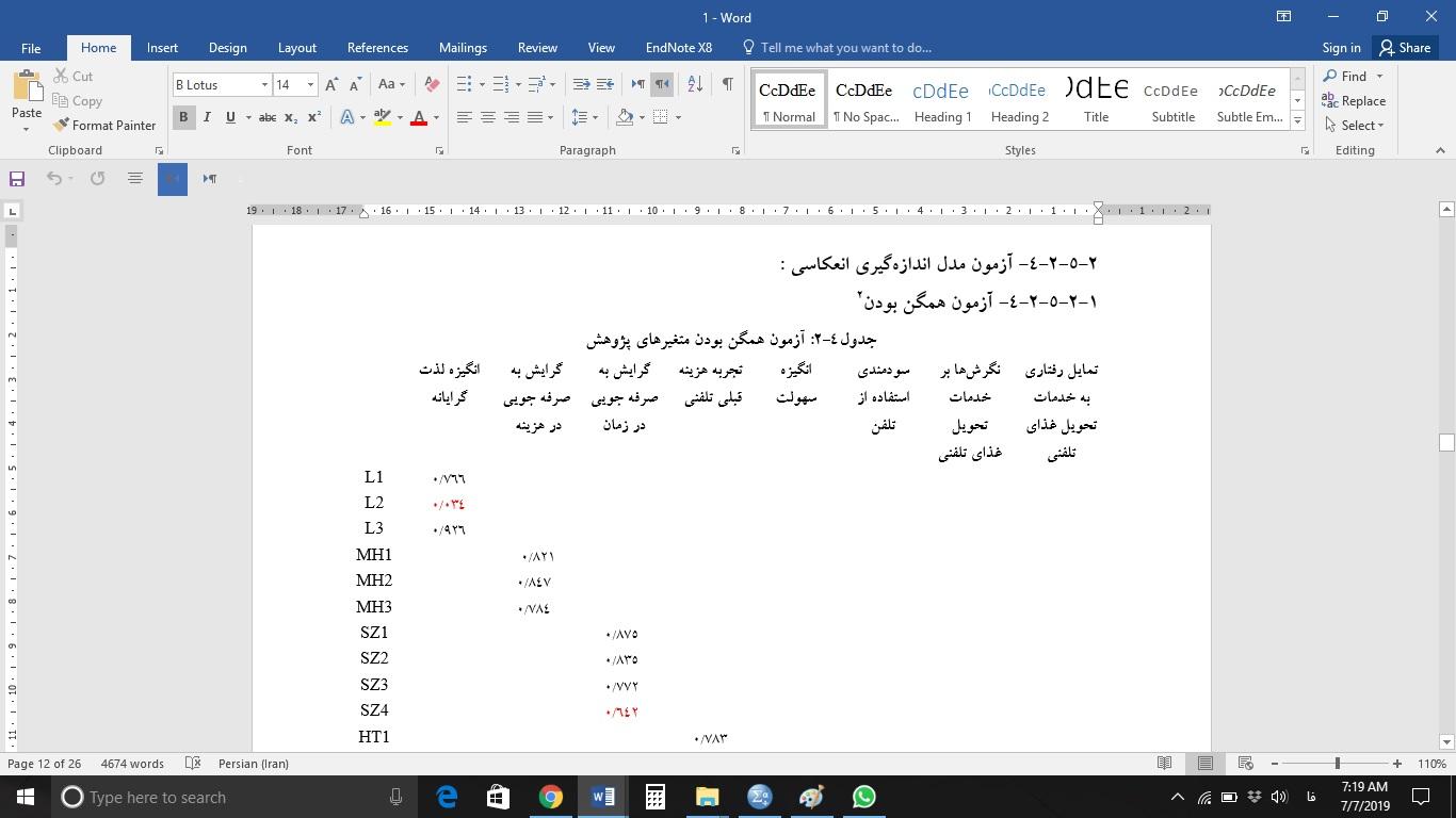 پروژه تحلیل با نرم افزار Smart pls